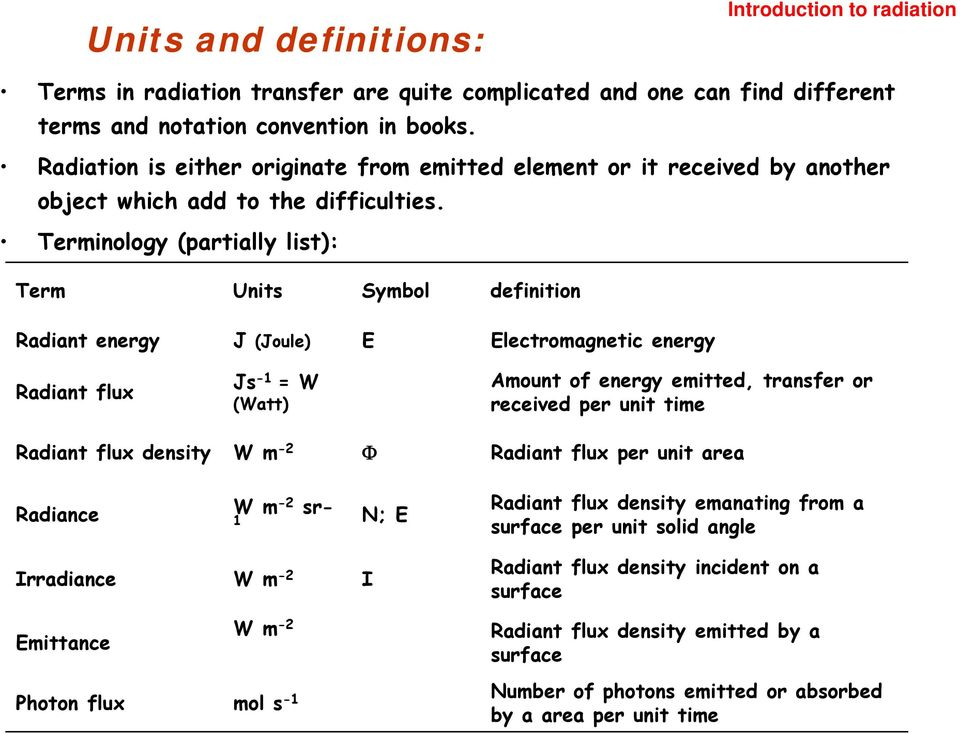Terminology (partially list): Term Units Symbol definition Radiant energy J (Joule) E Electromagnetic energy Radiant flux Js -1 = W (Watt) Amount of energy emitted, transfer or received per unit time