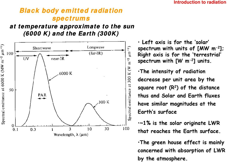 The intensity of radiation decrease per unit area by the square root (R 2 ) of the distance thus and Solar and Earth fluxes have similar