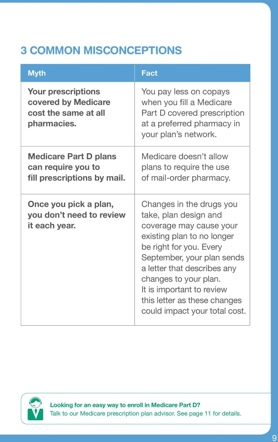 Once you pick a plan, you don t need to review it each year. Changes in the drugs you take, plan design and coverage may cause your existing plan to no longer be right for you.