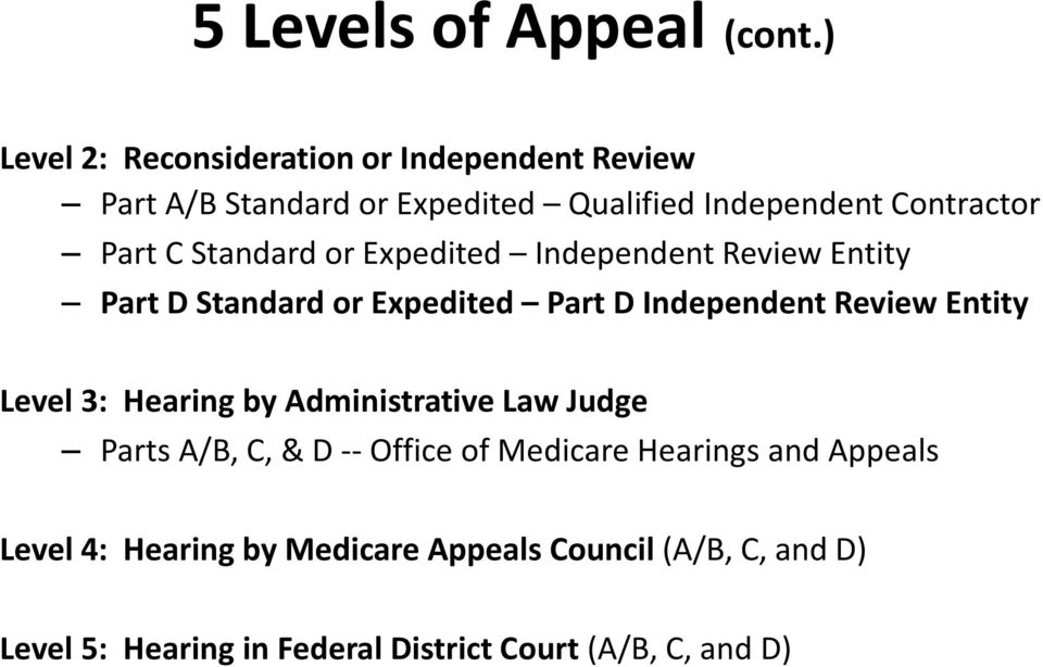 Standard or Expedited Independent Review Entity Part D Standard or Expedited Part D Independent Review Entity Level 3: