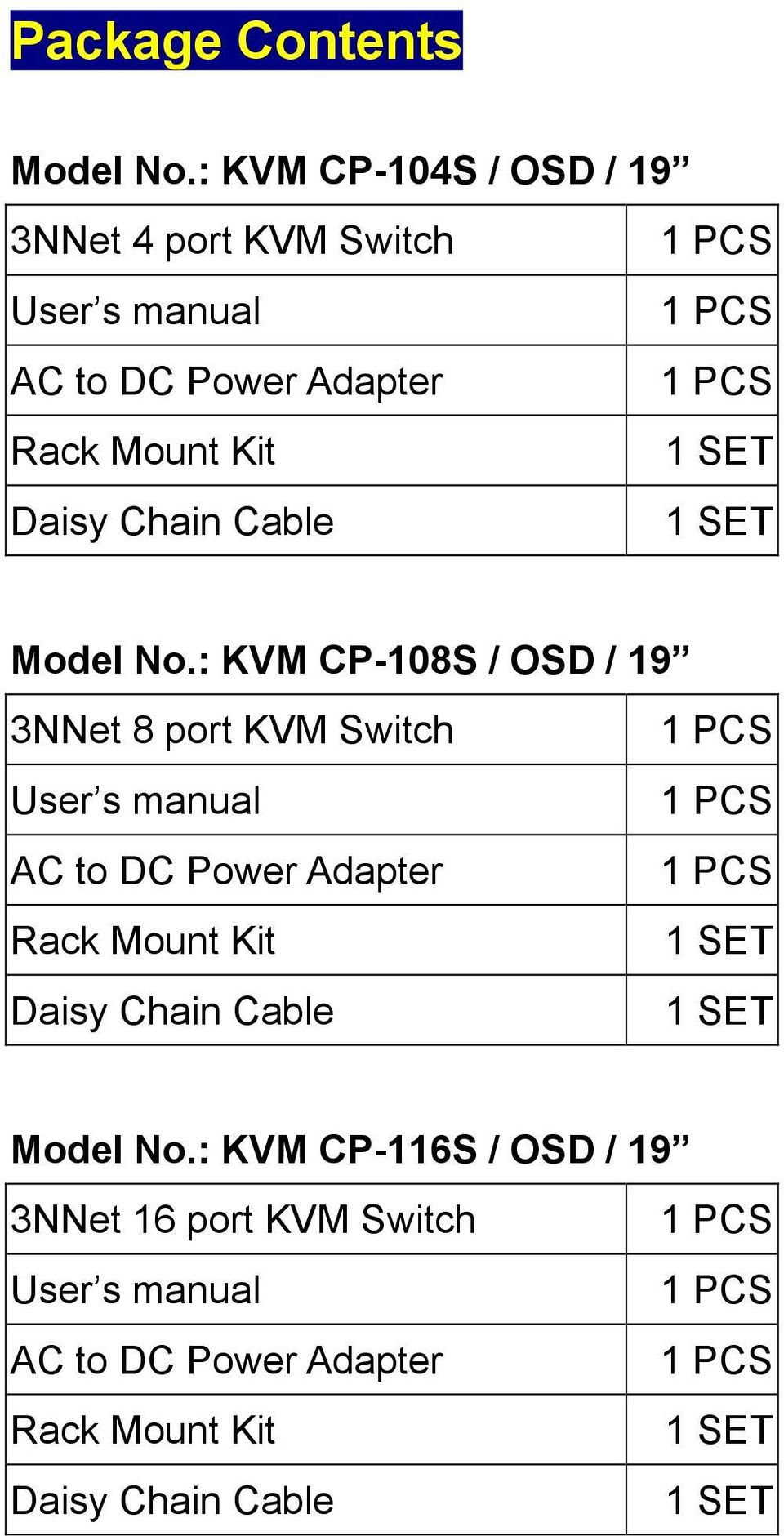SET Daisy Chain Cable 1 SET Model No.