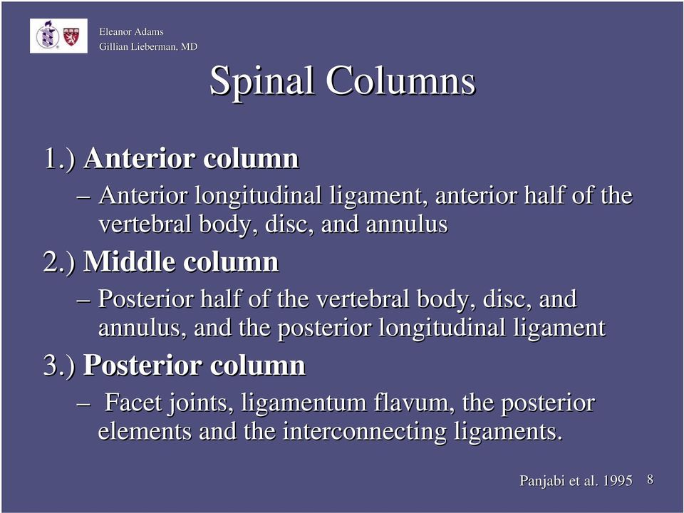 ) Middle column Posterior half of the vertebral body, disc, and annulus, and the posterior