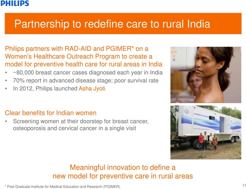 Philips launched Asha Jyoti Clear benefits for Indian women Screening women at their doorstep for breast cancer, osteoporosis and cervical cancer in a single visit