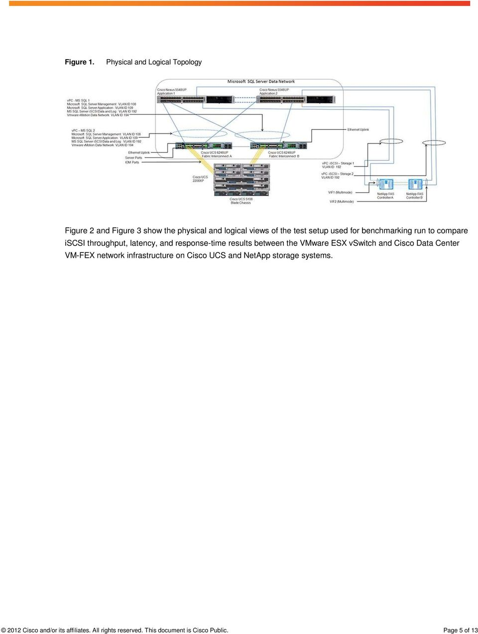 used for benchmarking run to compare iscsi throughput, latency, and response-time results between the