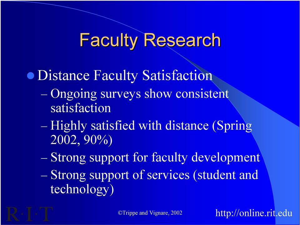 with distance (Spring 2002, 90%) Strong support for