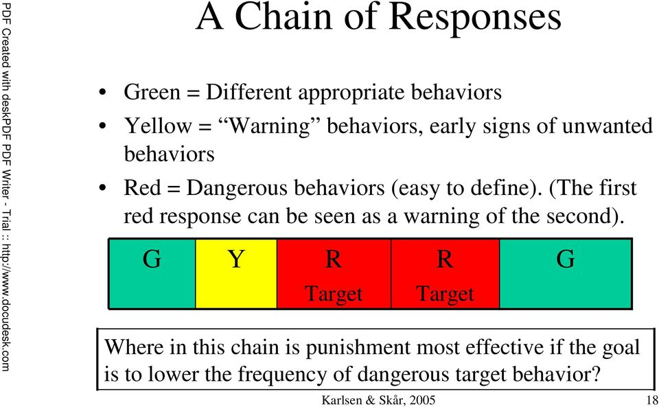 (The first red response can be seen as a warning of the second).
