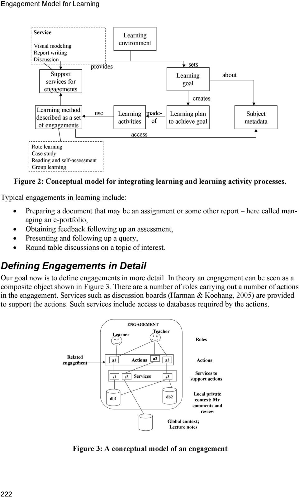 Conceptual model for integrating learning and learning activity processes.