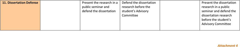 Advisory Committee Present the dissertation research in a public seminar and
