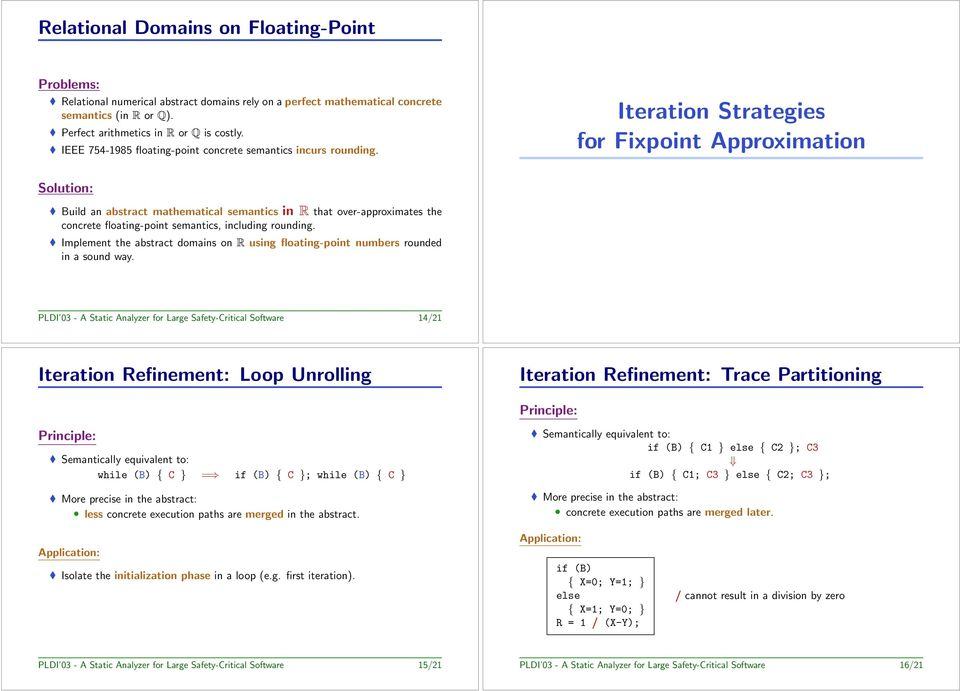 Iteration Strategies for Fixpoint Approximation Solution: Build an abstract mathematical semantics in R that over-approximates the concrete floating-point semantics, including rounding.