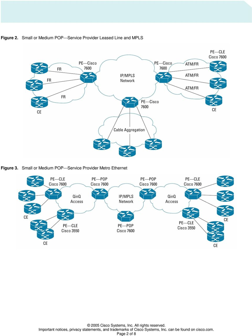 Provider Leased Line and MPLS Figure