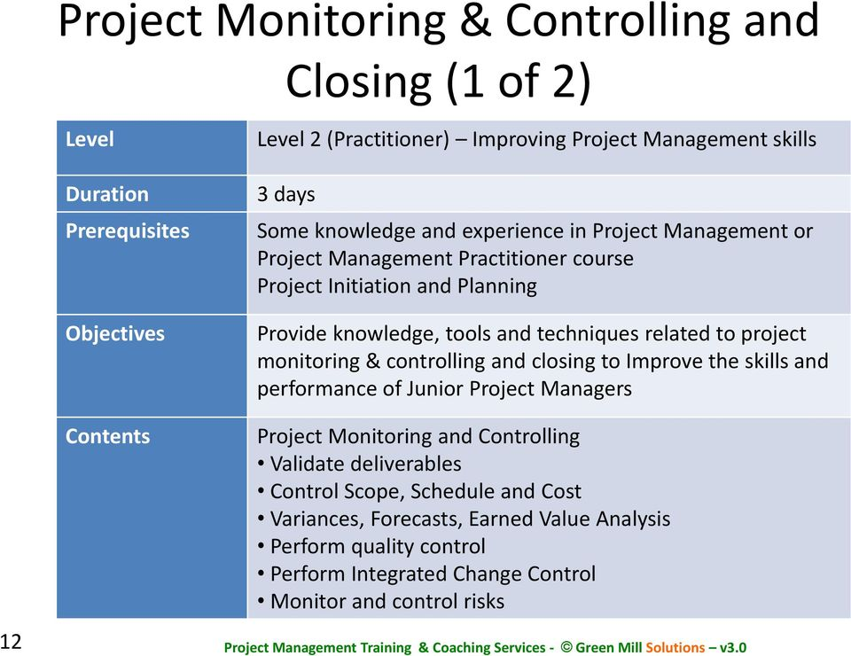 techniques related to project monitoring & controlling and closing to Improve the skills and performance of Junior Project Managers Project Monitoring and Controlling