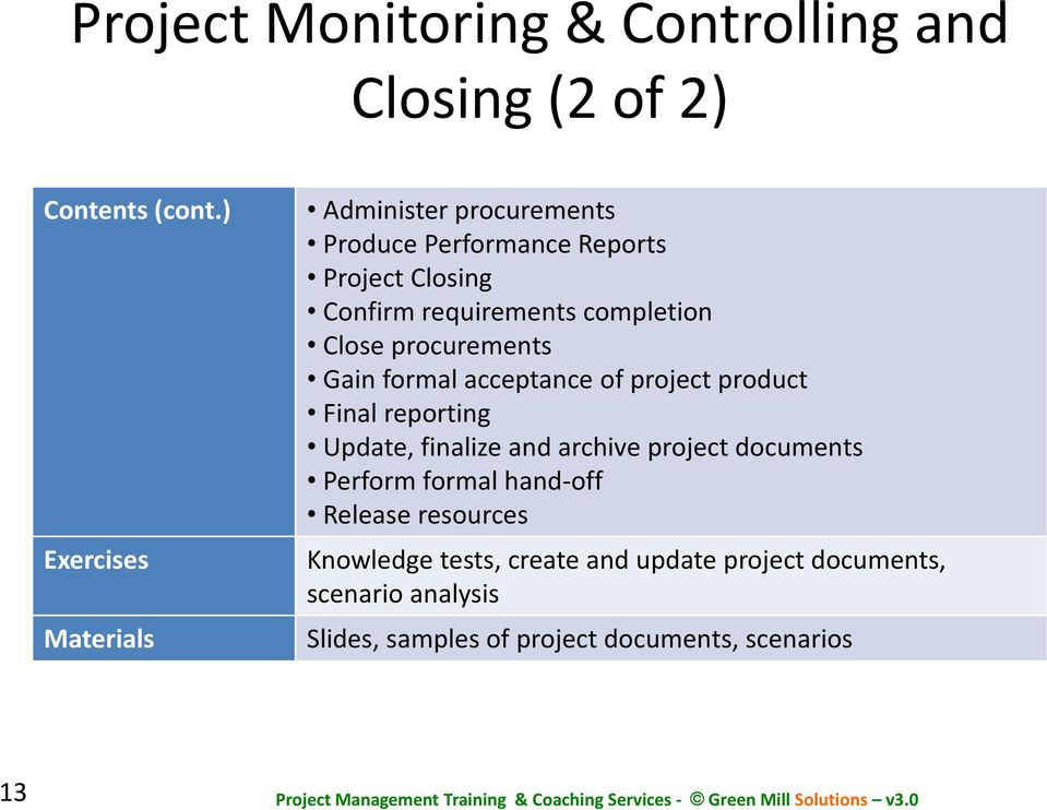 completion Close procurements Gain formal acceptance of project product Final reporting Update, finalize and archive