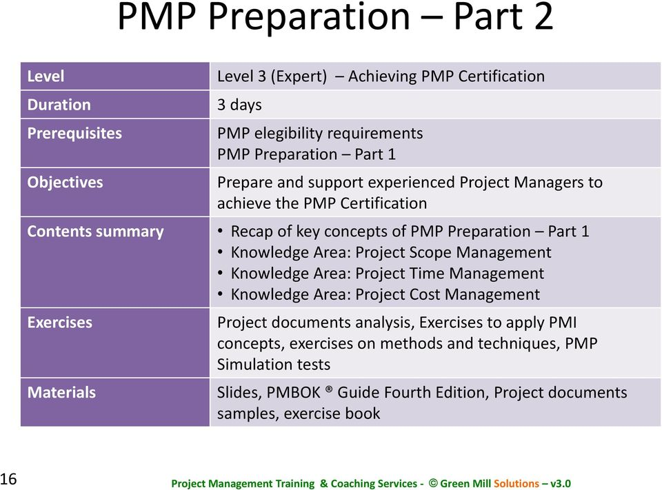 Area: Project Scope Management Knowledge Area: Project Time Management Knowledge Area: Project Cost Management Exercises Materials Project documents analysis,