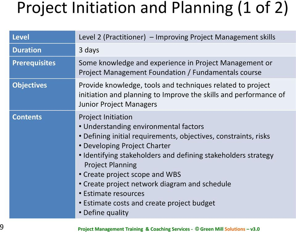 of Junior Project Managers Project Initiation Understanding environmental factors Defining initial requirements, objectives, constraints, risks Developing Project Charter Identifying stakeholders