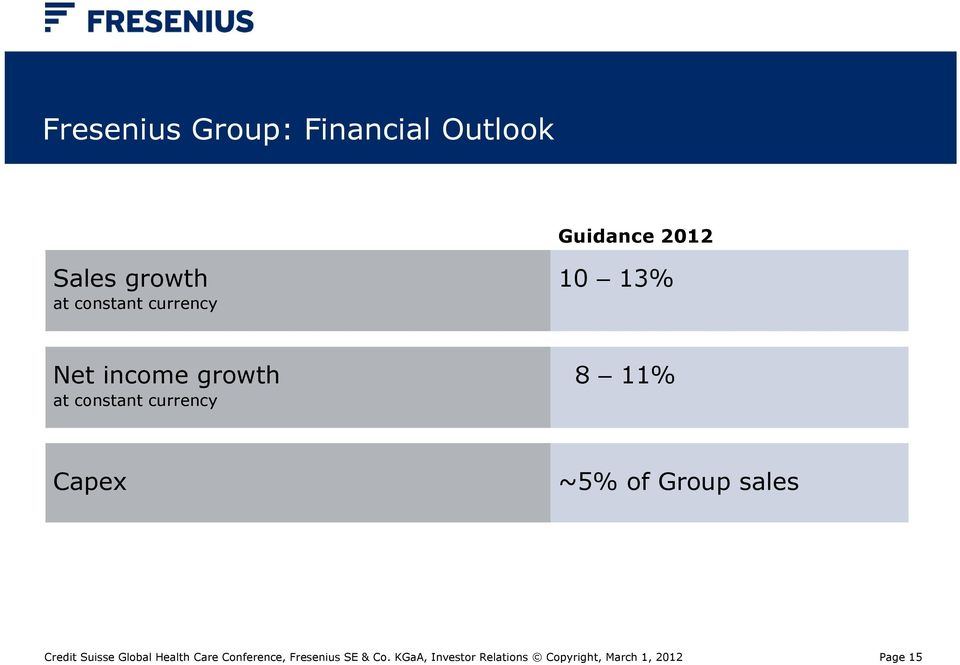Capex ~5% of Group sales Credit Suisse Global Health Care Conference,