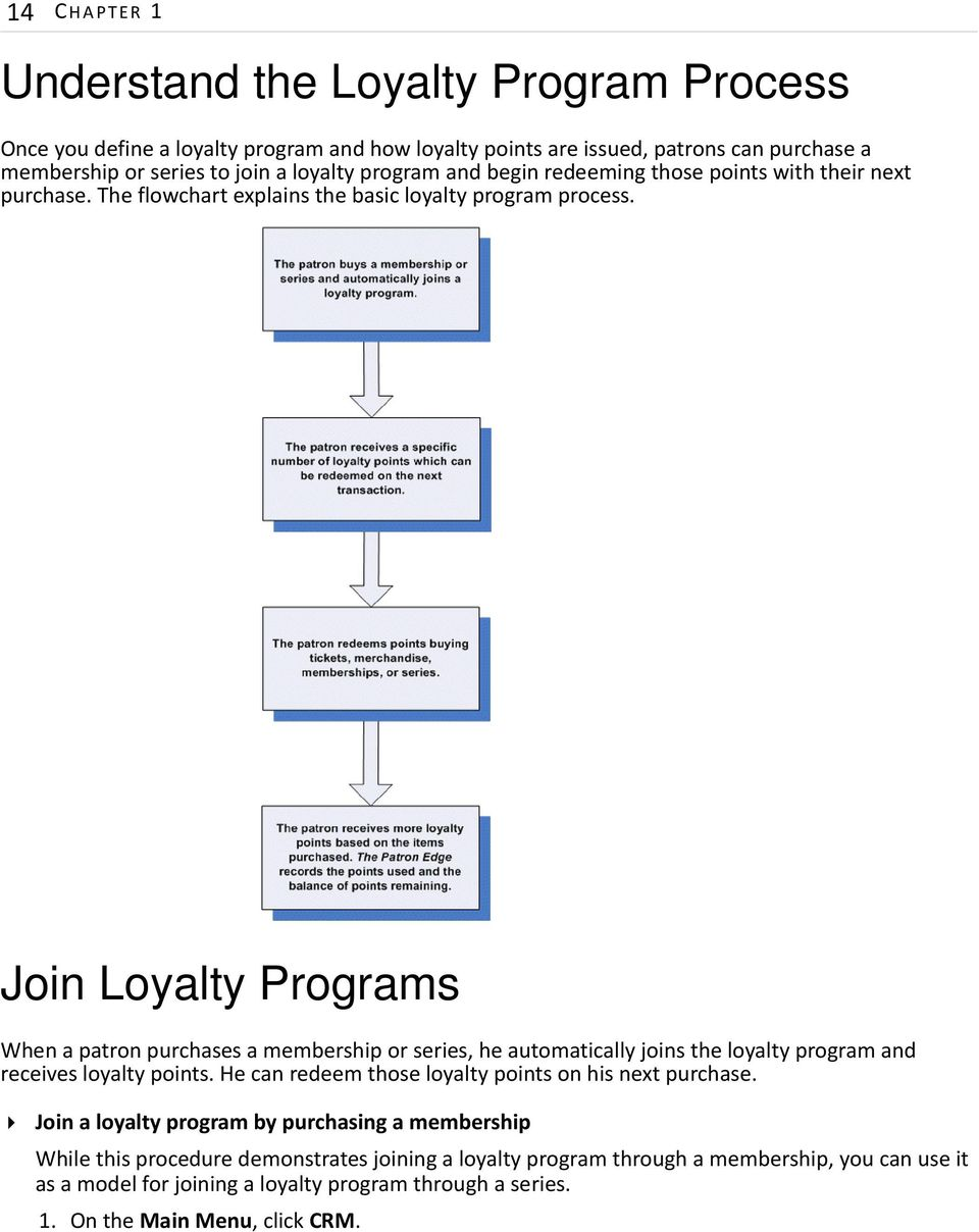 Join Loyalty Programs When a patron purchases a membership or series, he automatically joins the loyalty program and receives loyalty points.