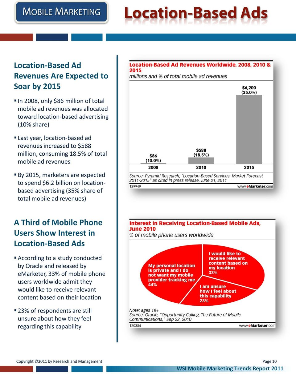 2 billion on locationbased advertising (35% share of total mobile ad revenues) A Third of Mobile Phone Users Show Interest in Location-Based Ads According to a study conducted by Oracle and released