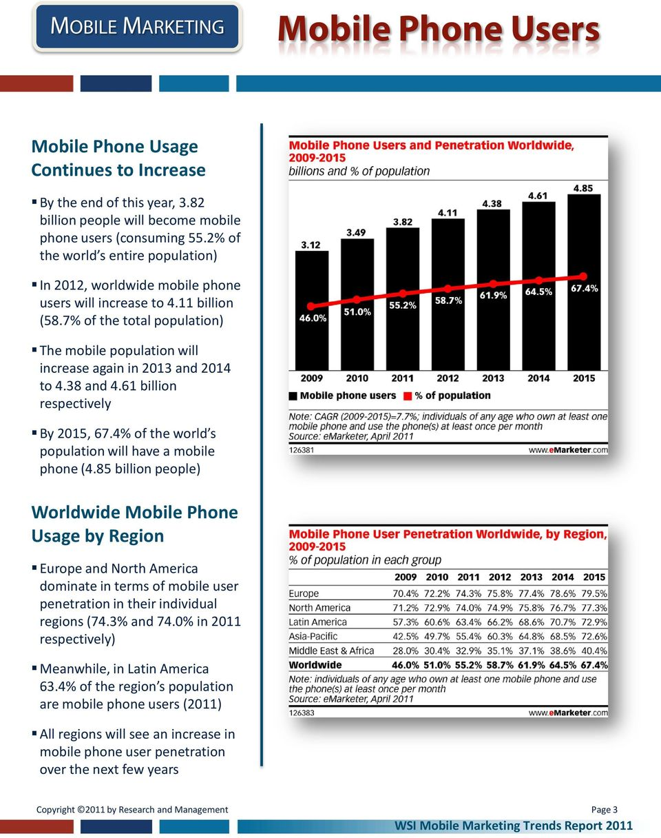 7% of the total population) The mobile population will increase again in 2013 and 2014 to 4.38 and 4.61 billion respectively By 2015, 67.4% of the world s population will have a mobile phone (4.