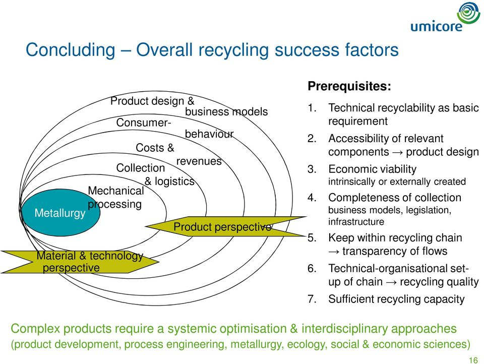 Economic viability intrinsically or externally created 4. Completeness of collection business models, legislation, infrastructure 5. Keep within recycling chain transparency of flows 6.