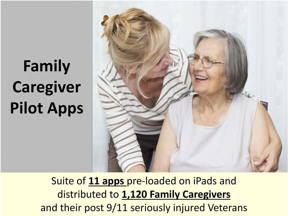 distributed to 1,120 Family Caregivers