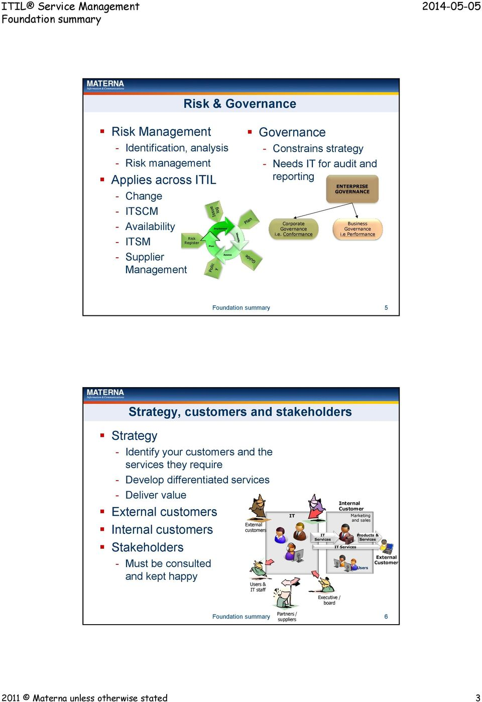 e Performance 5 Strategy, customers and stakeholders Strategy - Identify your customers and the services they require - Develop differentiated services - Deliver value External customers