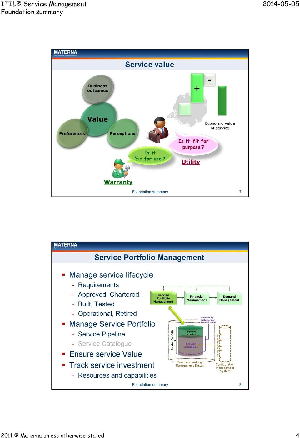 Operational, Retired Manage Portfolio - Pipeline - Catalogue Ensure service Value Track service investment - Resources and capabilities