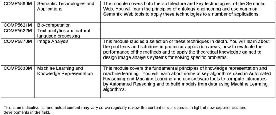 COMP5621M COMP5622M Bio-computation Text analytics and natural language processing COMP5870M Image Analysis This module studies a selection of these techniques in depth.