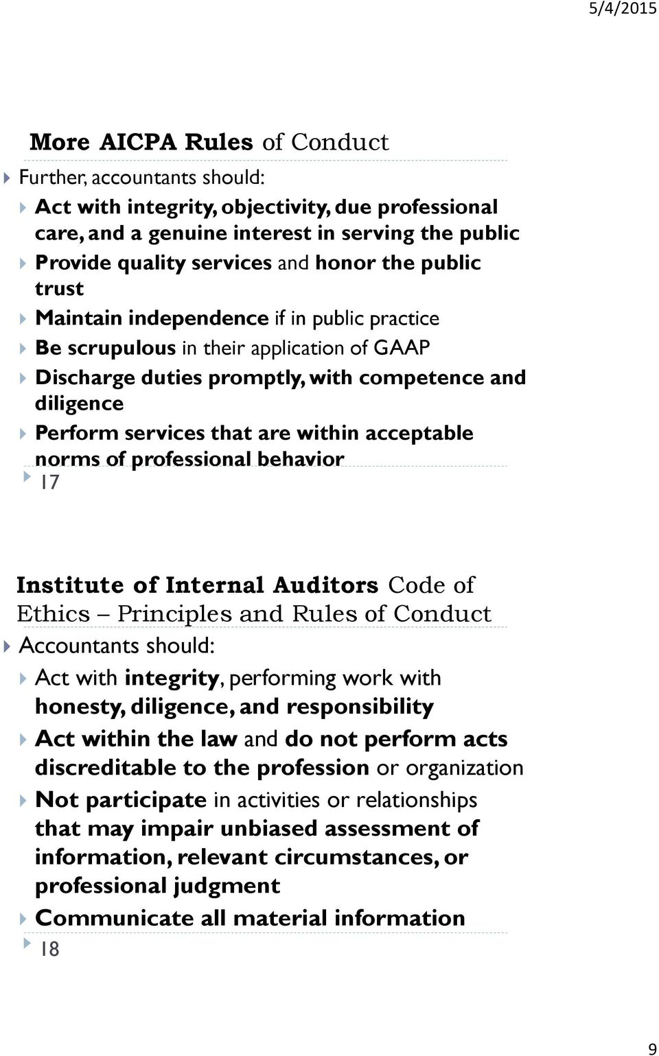acceptable norms of professional behavior 17 Institute of Internal Auditors Code of Ethics Principles and Rules of Conduct Accountants should: Act with integrity, performing work with honesty,
