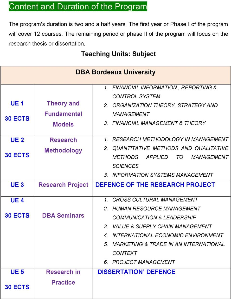 Teaching Units: Subject DBA Bordeaux University UE 1 UE 2 UE 3 Theory and Fundamental Models Research Methodology Research Project 1. FINANCIAL INFORMATION, REPORTING & CONTROL SYSTEM 2.