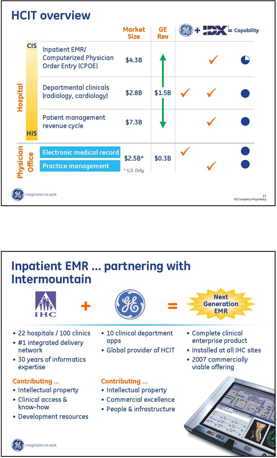 Only 11 Inpatient EMR partnering with Intermountain + = 22 hospitals / 100 clinics #1 integrated delivery network 30 years of informatics expertise 10 clinical department apps Global provider of