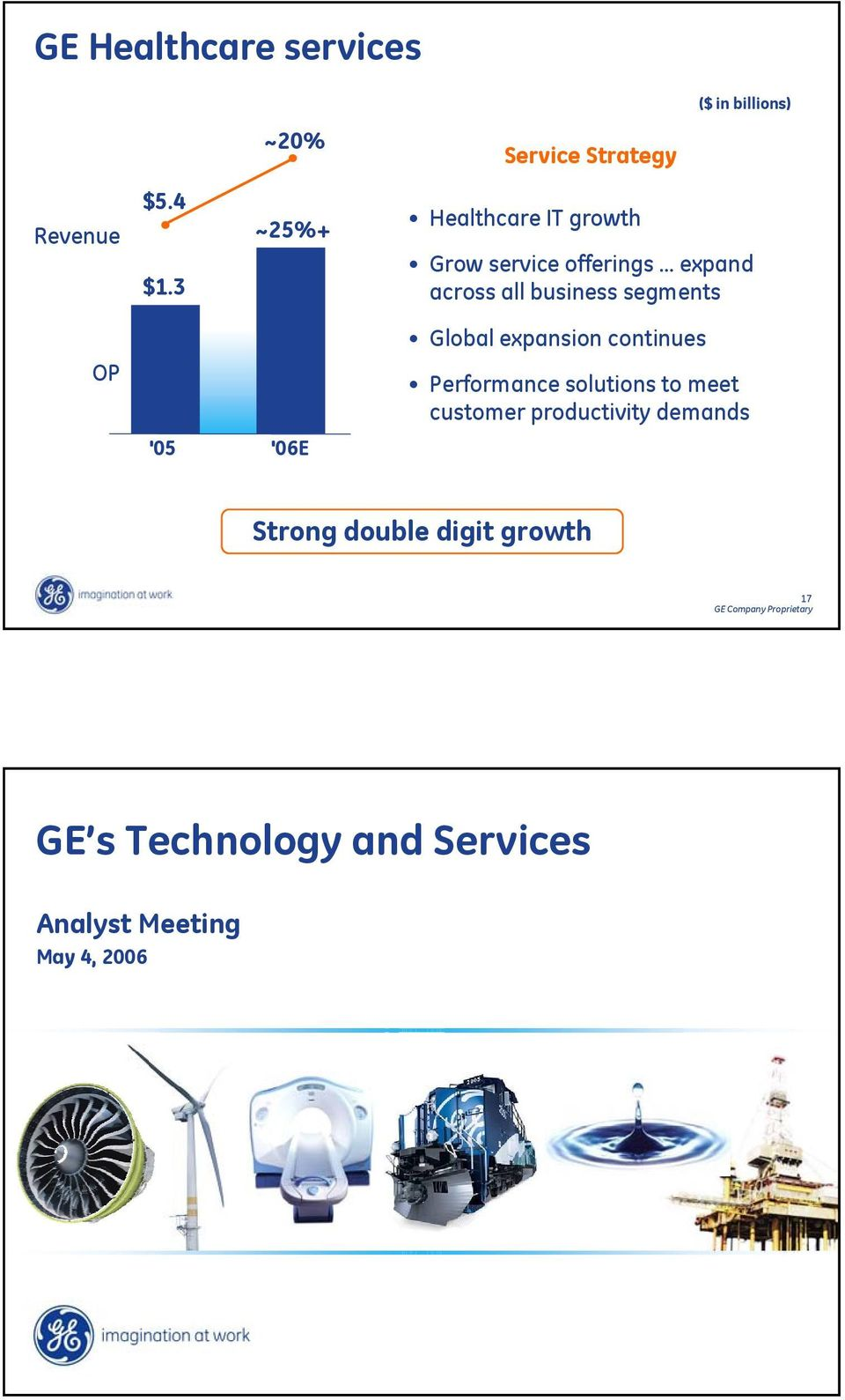 segments OP '05 '06E Global expansion continues Performance solutions to meet