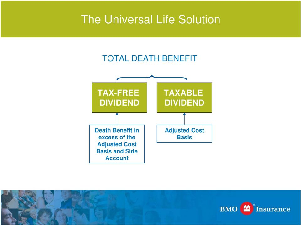 DIVIDEND Death Benefit in excess of the