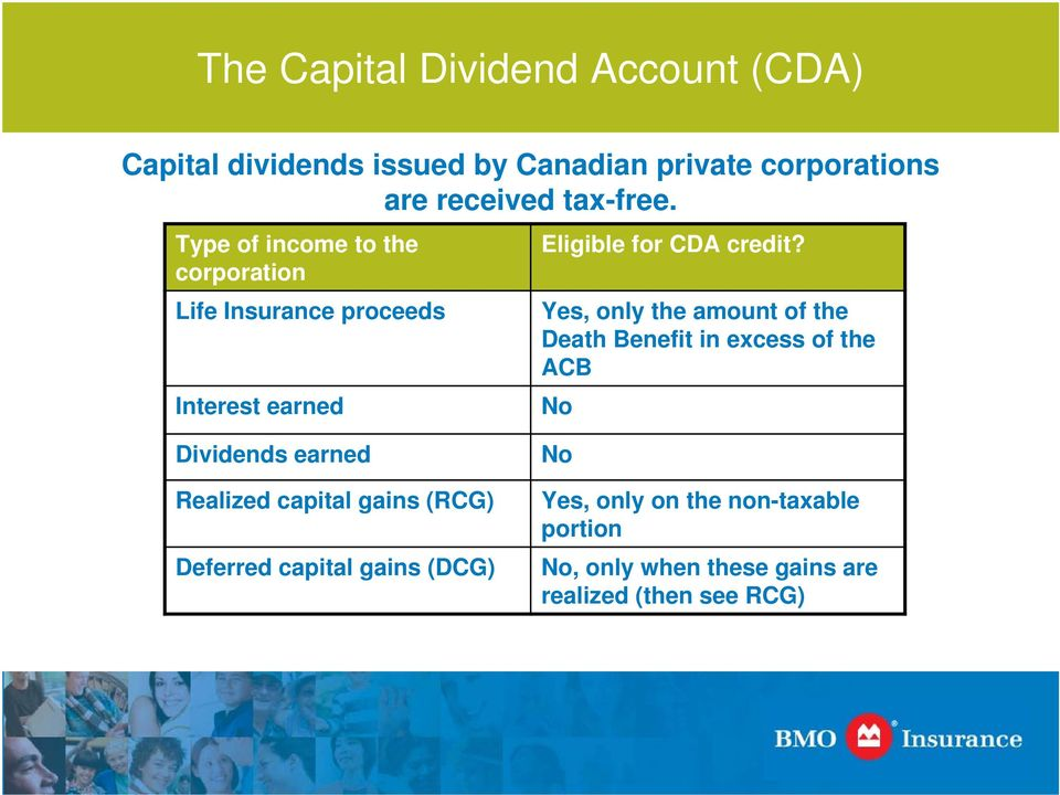 Yes, only the amount of the Death Benefit in excess of the ACB No Dividends earned Realized capital gains (RCG)