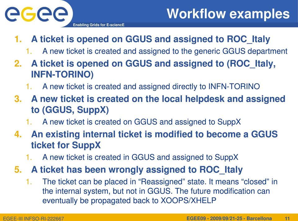 A new ticket is created on the local helpdesk and assigned to (GGUS, SuppX) 1. A new ticket is created on GGUS and assigned to SuppX 4.