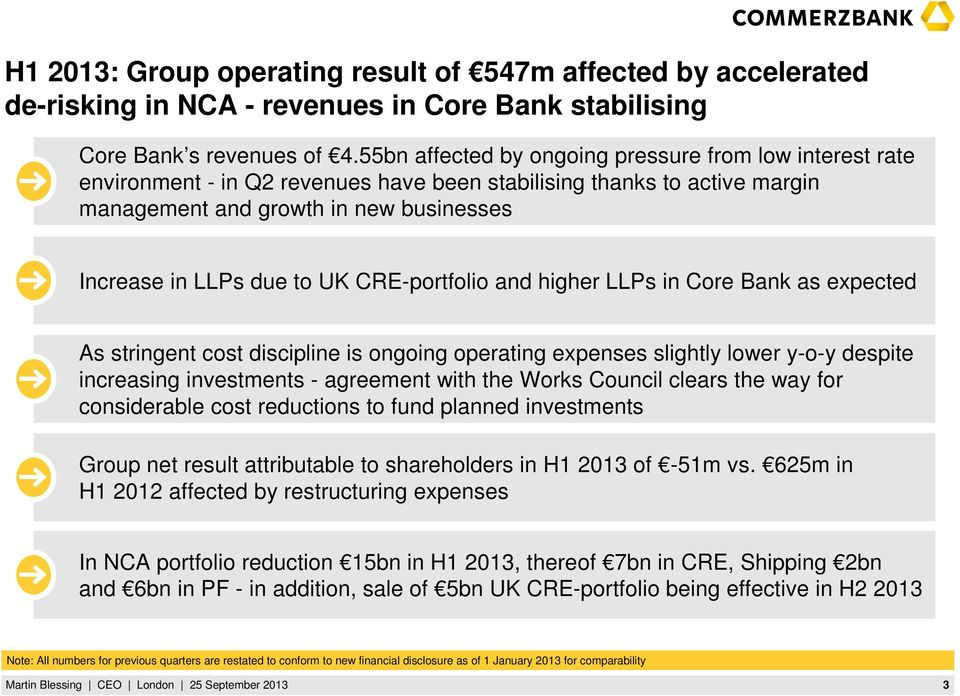 CRE-portfolio and higher LLPs in Core Bank as expected As stringent cost discipline is ongoing operating expenses slightly lower y-o-y despite increasing investments - agreement with the Works