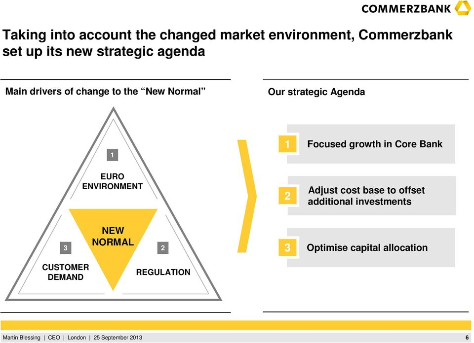Focused growth in Core Bank EURO ENVIRONMENT 2 Adjust cost base to offset
