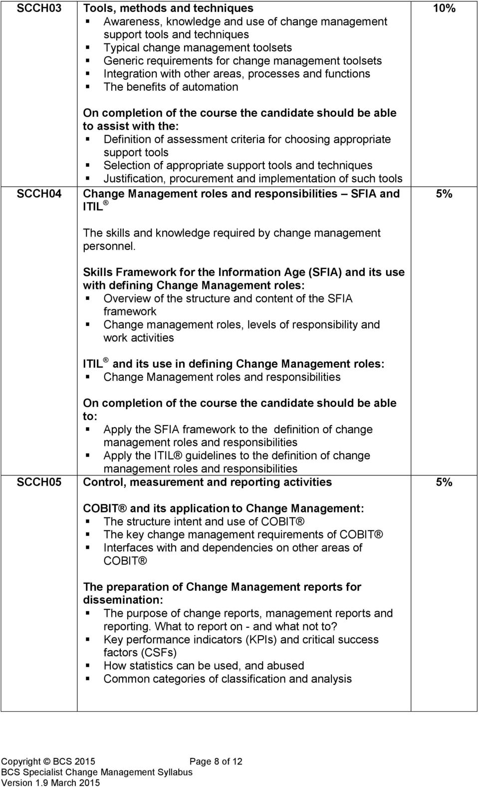 Selection of appropriate support tools and techniques Justification, procurement and implementation of such tools Change Management roles and responsibilities SFIA and ITIL The skills and knowledge