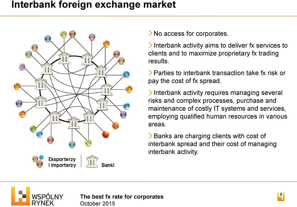 Parties to interbank transaction take fx risk or pay the cost of fx spread.