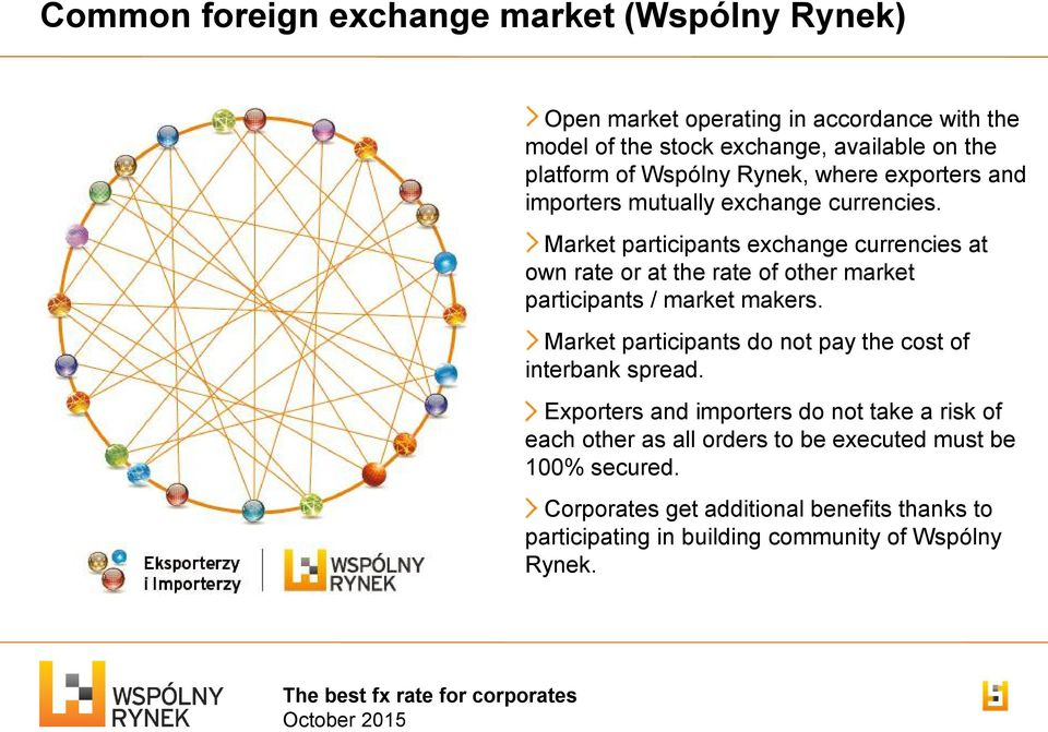 Market participants exchange currencies at own rate or at the rate of other market participants / market makers.