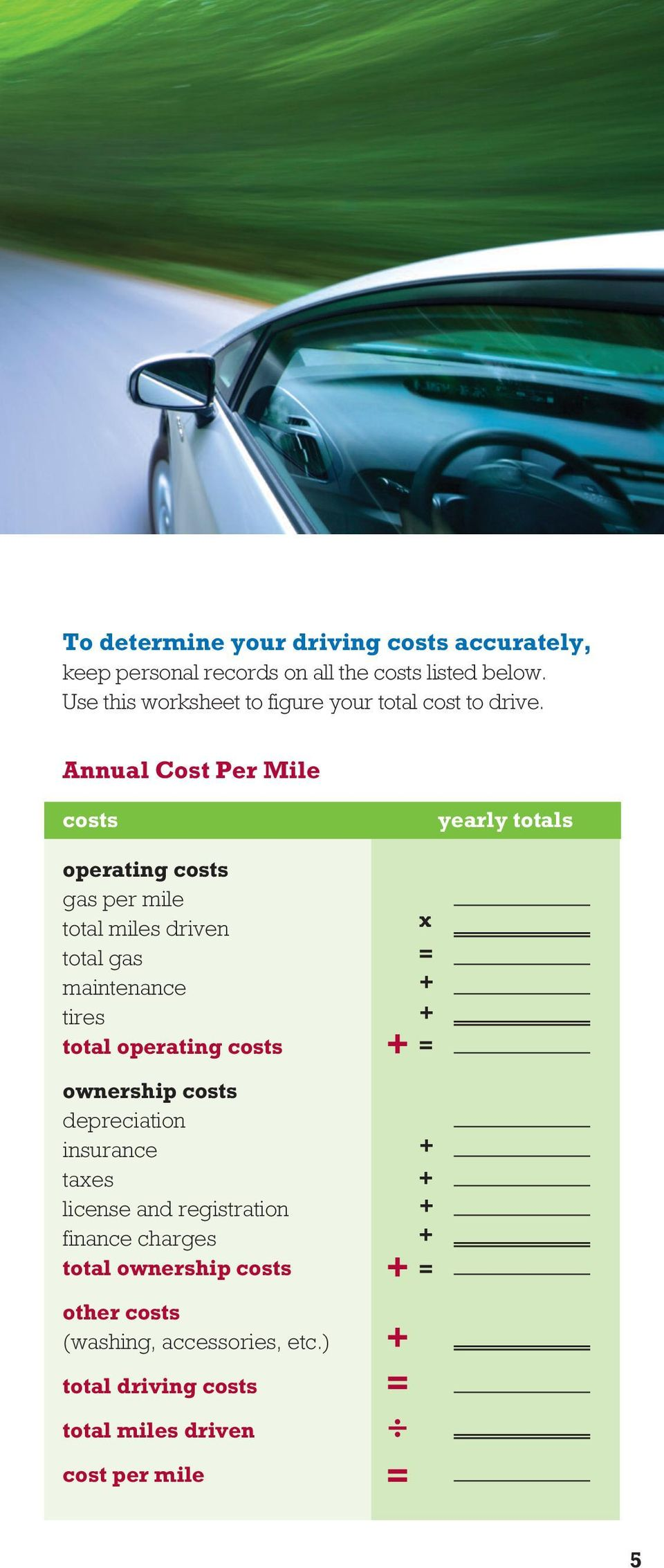 Annual Cost Per Mile costs operating costs gas per mile total miles driven total gas maintenance tires total operating costs