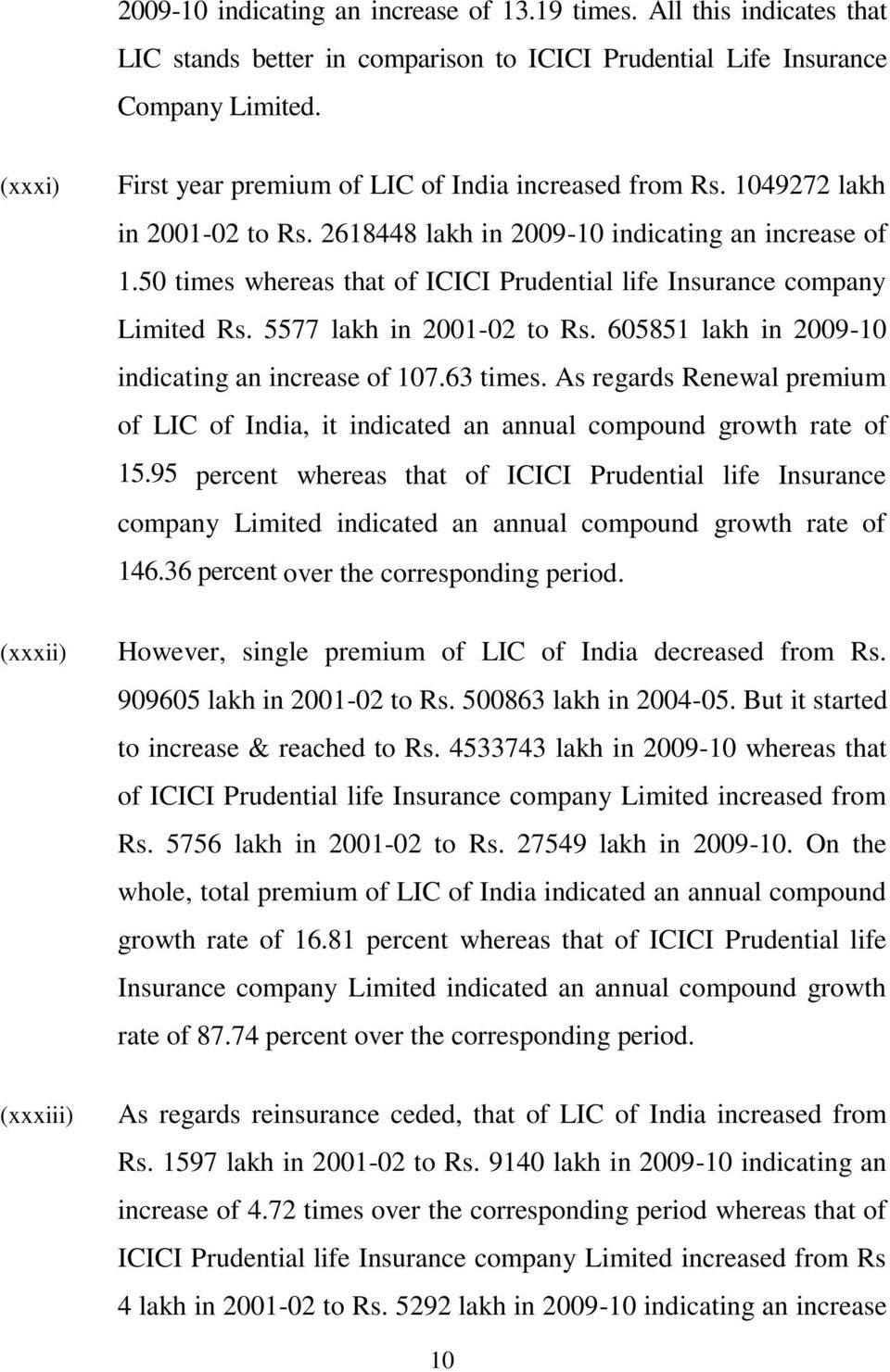 50 times whereas that of ICICI Prudential life Insurance company Limited Rs. 5577 lakh in 2001-02 to Rs. 605851 lakh in 2009-10 indicating an increase of 107.63 times.