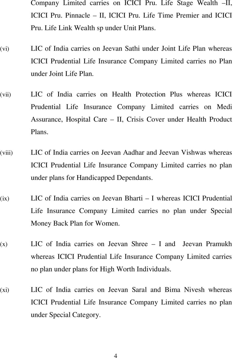 (vii) LIC of India carries on Health Protection Plus whereas ICICI Prudential Life Insurance Company Limited carries on Medi Assurance, Hospital Care II, Crisis Cover under Health Product Plans.