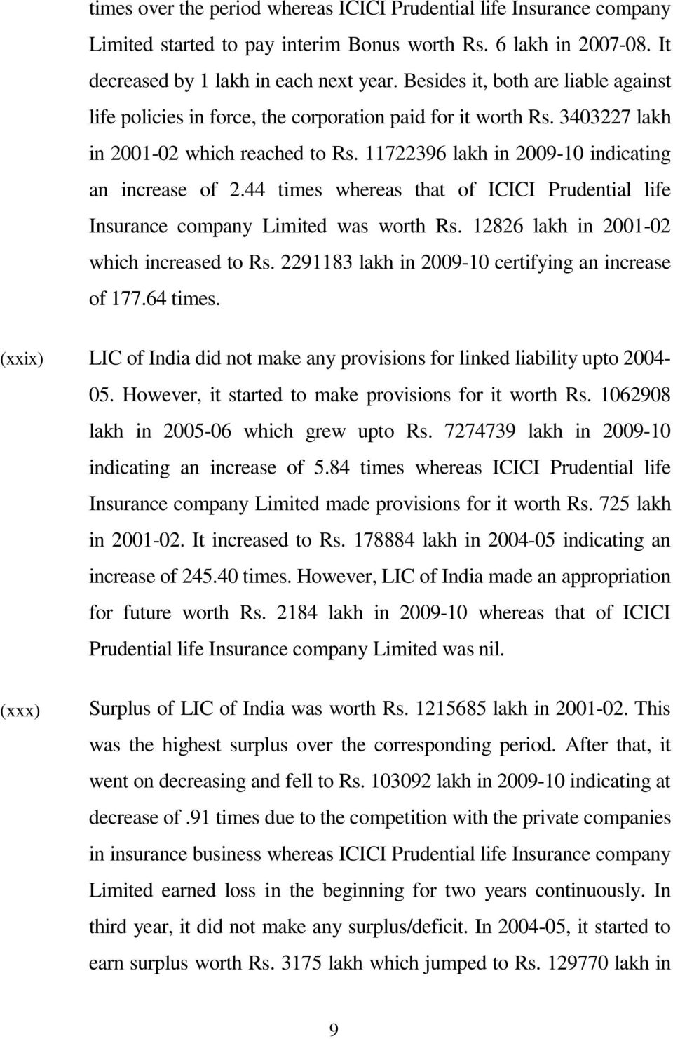 44 times whereas that of ICICI Prudential life Insurance company Limited was worth Rs. 12826 lakh in 2001-02 which increased to Rs. 2291183 lakh in 2009-10 certifying an increase of 177.64 times.