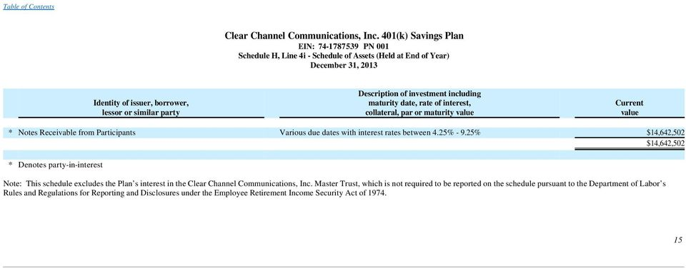25% $14,642,502 $14,642,502 * Denotes party-in-interest Note: This schedule excludes the Plan s interest in the Clear Channel Communications, Inc.