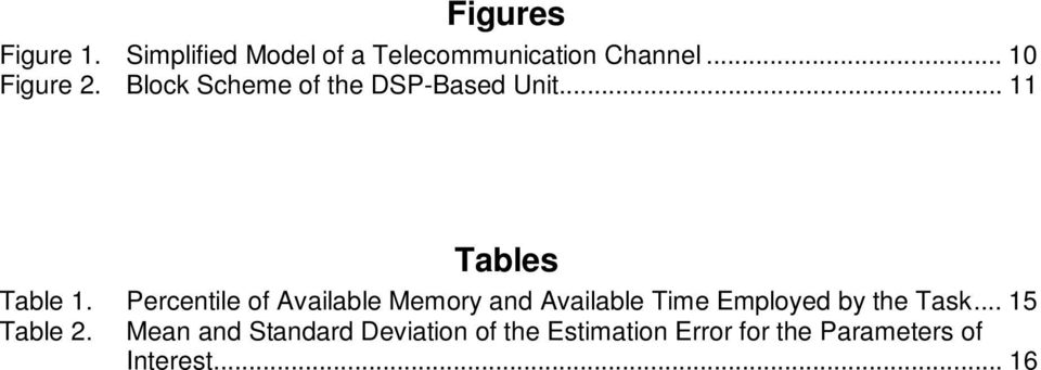 Percentile of Available Memory and Available Time Employed by the Task.