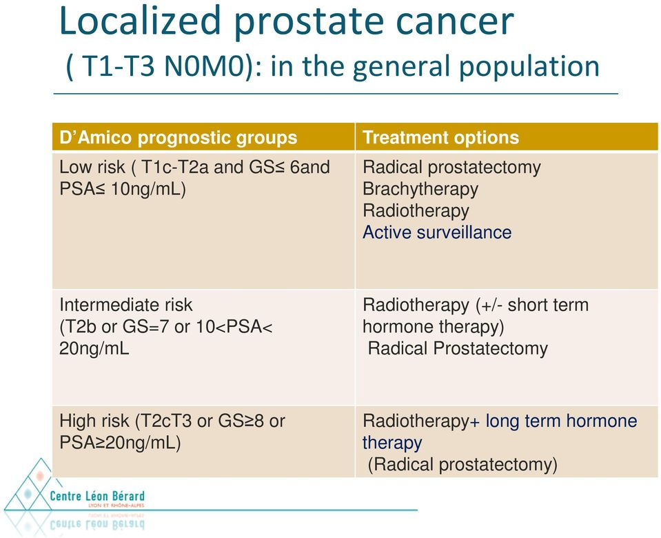 Intermediate risk (T2b or GS=7 or 10<PSA< 20ng/mL Radiotherapy (+/- short term hormone therapy) Radical