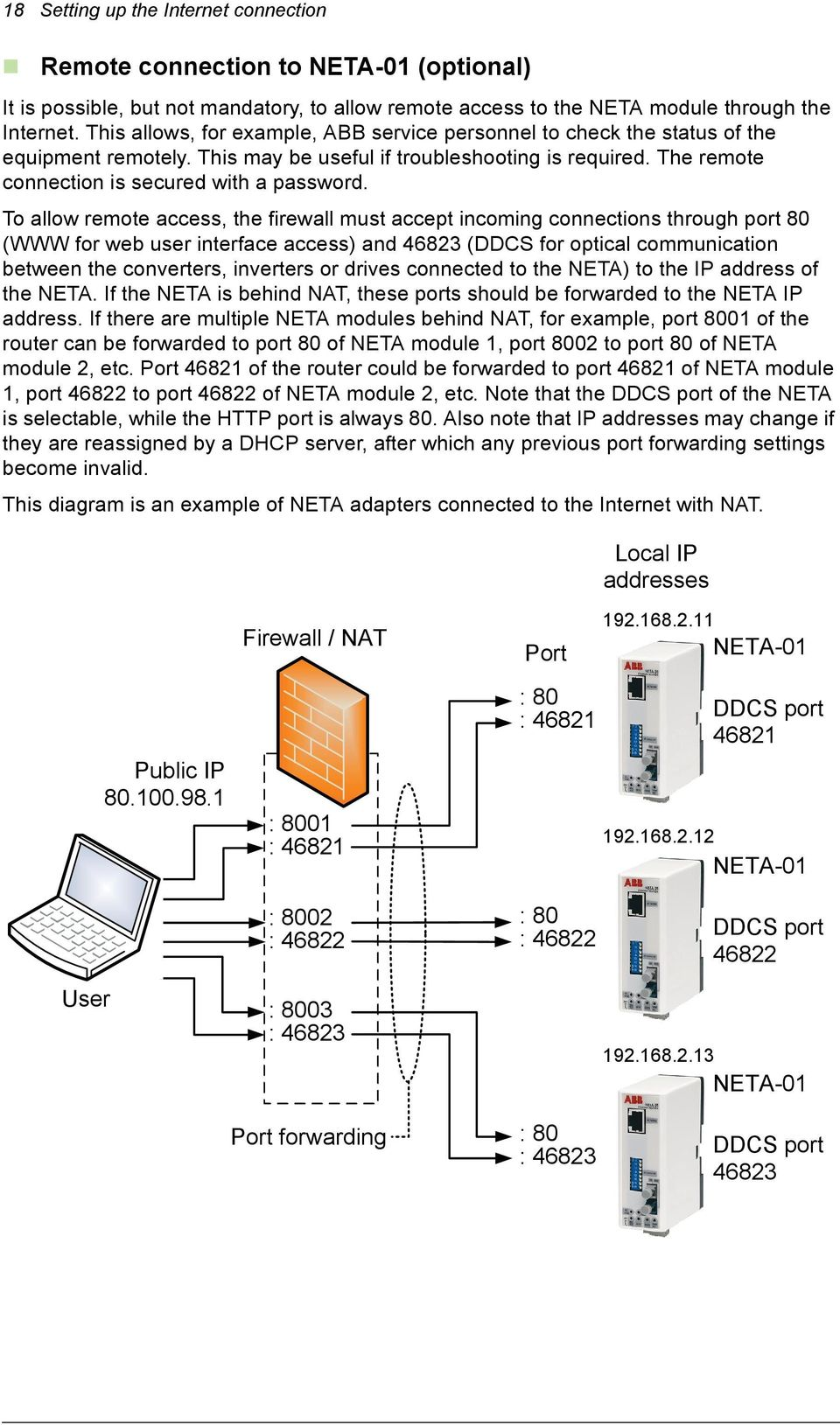 To allow remote access, the firewall must accept incoming connections through port 80 (WWW for web user interface access) and 46823 (DDCS for optical communication between the converters, inverters