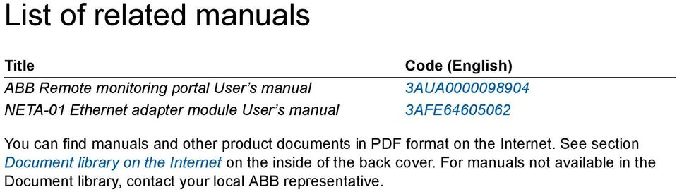 documents in PDF format on the Internet.