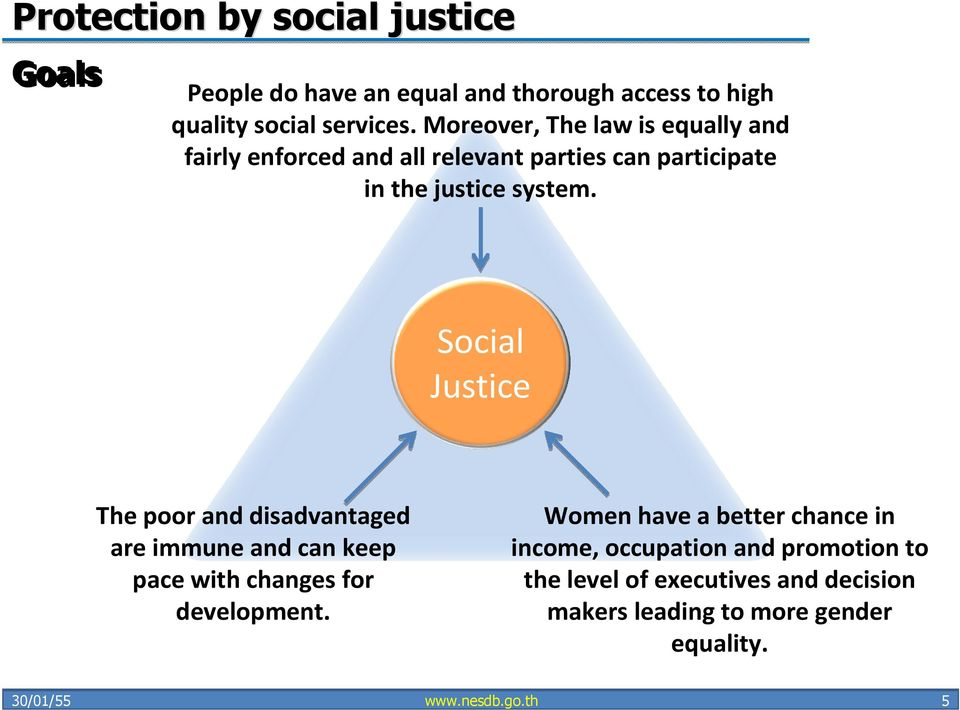 Social Justice The poor and disadvantaged are immune and can keep pace with changes for development.