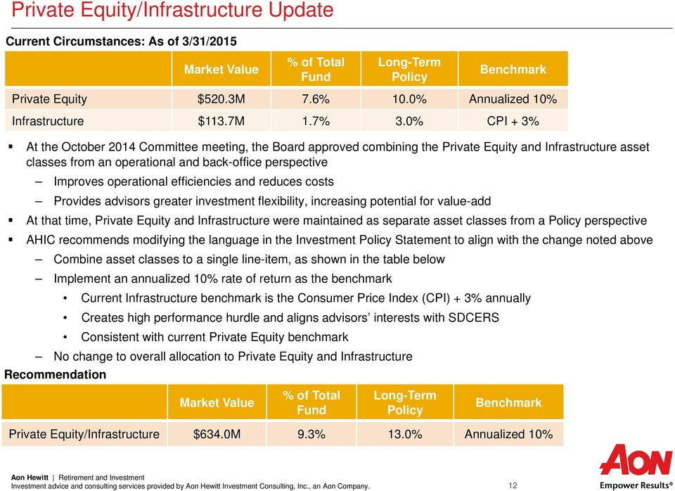 0% CPI + 3% At the October 2014 Committee meeting, the Board approved combining the Private Equity and Infrastructure asset classes from an operational and back-office perspective Improves